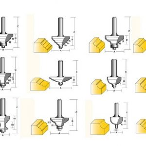 Edge Forming Router Bits