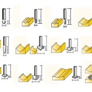 Edge & Face Forming Router Bits