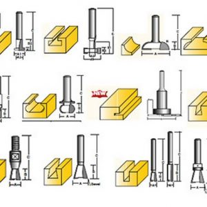 Groove Forming Router Bits