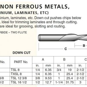 Metal Cutting Router Bits