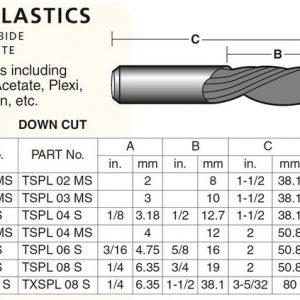 Plastic Router Bits